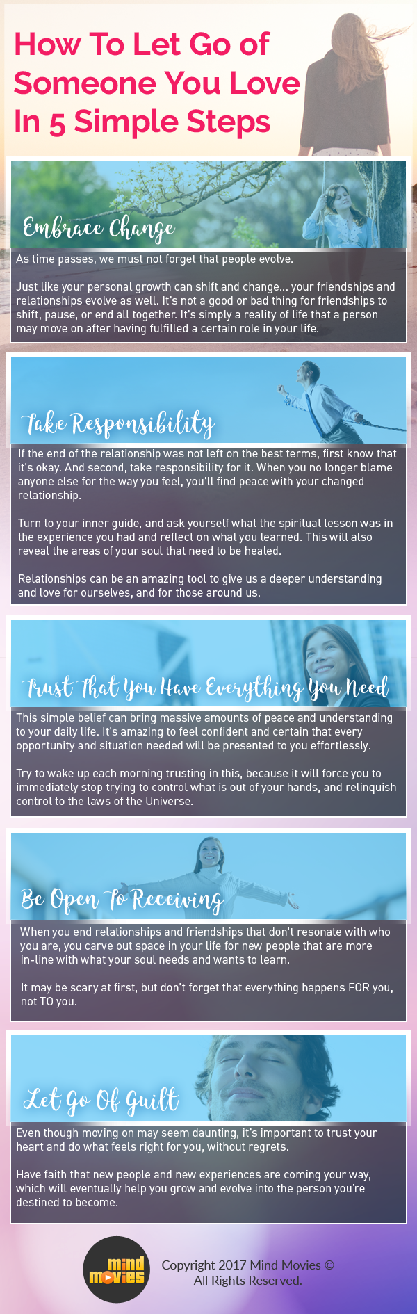 Turn on your images to read my infographic!