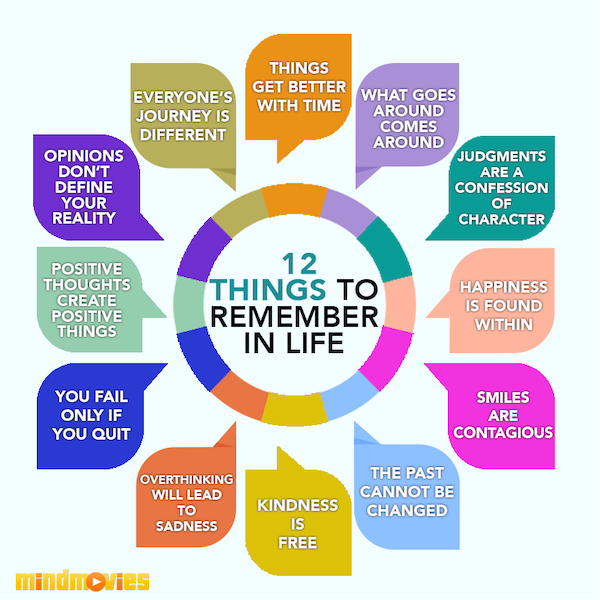 12 Things to Remember in Life: Everyone's journey is different. Things get better with time. What goes around comes around. Judgments are a confession of character. Happiness is found within. Smiles are contagious. The past cannot be changed. Kindness is free. Overthinking will lead to sadness. You fail only if you quit. Positive thoughts create positive things. Opinions don't define your reality.