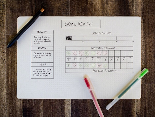 Hand-drawn Chart of Goals in Review